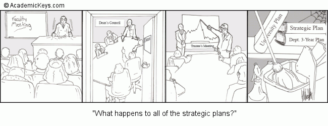 Cartoon #23, What happens to all of the strategic plans?